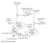 RVIA typical plumbing diagram.jpg